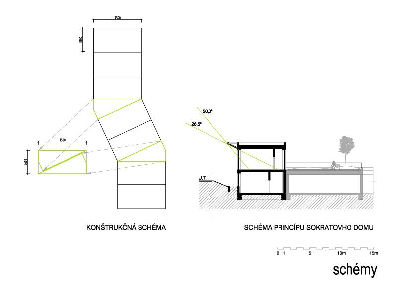 centrum-pre-seniorov-Praha-schema